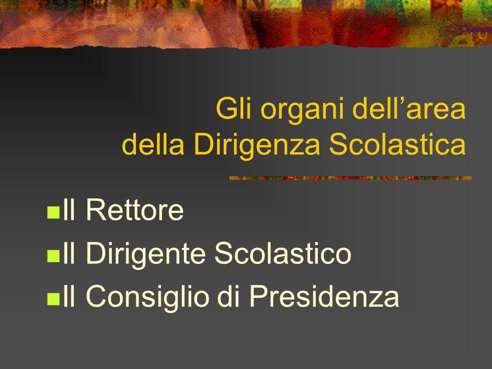 Gli organi dellarea della Dirigenza Scolastica Il Rettore Il Dirigente Scolastico Il Consiglio di Presidenza