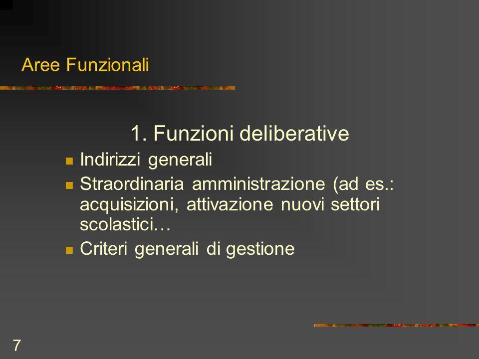 7 Aree Funzionali 1.
