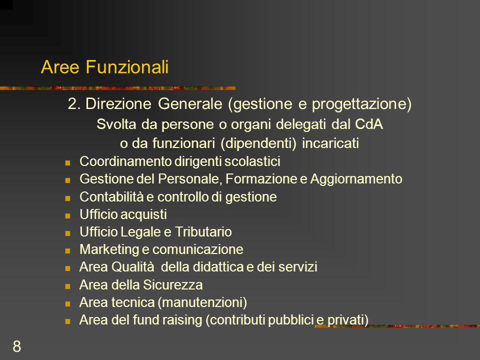 8 Aree Funzionali 2.