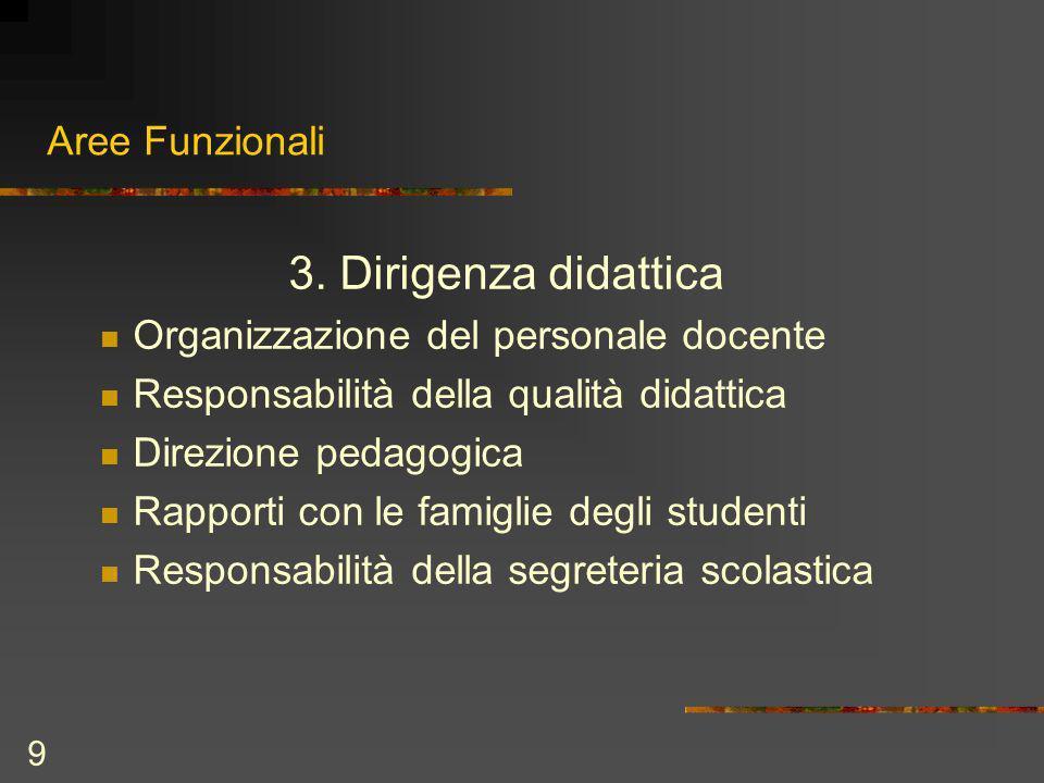 9 Aree Funzionali 3.