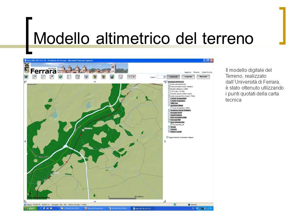 Modello altimetrico del terreno Il modello digitale del Terreno, realizzato dallUniversità di Ferrara, è stato ottenuto utlizzando i punti quotati del
