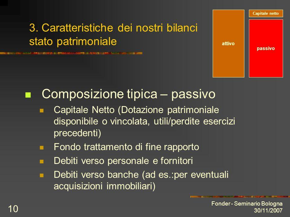 Fonder - Seminario Bologna 30/11/2007 10 3. Caratteristiche dei nostri bilanci stato patrimoniale Composizione tipica – passivo Capitale Netto (Dotazi