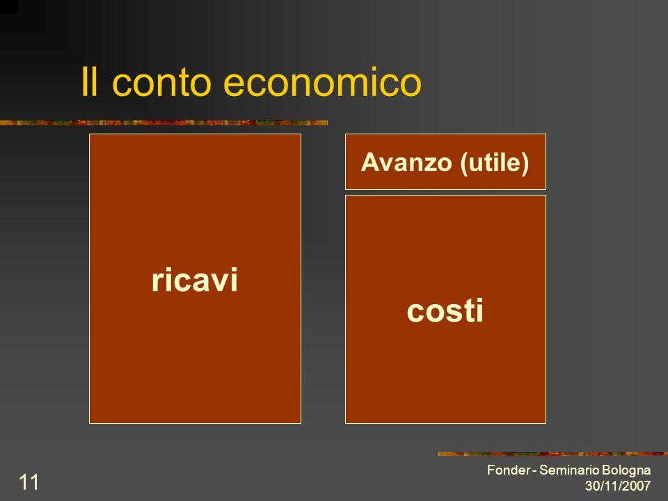 Fonder - Seminario Bologna 30/11/2007 11 ricavi Avanzo (utile) costi Il conto economico