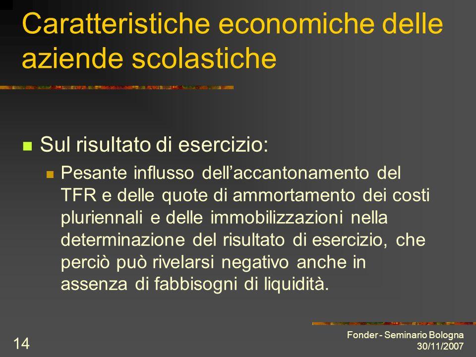 Fonder - Seminario Bologna 30/11/2007 14 Caratteristiche economiche delle aziende scolastiche Sul risultato di esercizio: Pesante influsso dellaccanto
