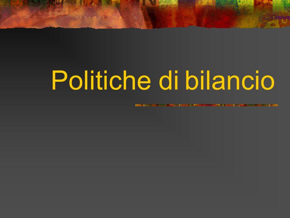 Politiche di bilancio