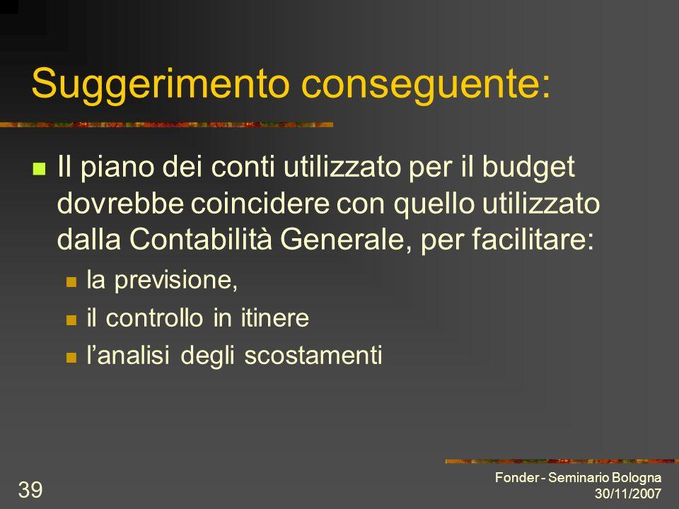 Fonder - Seminario Bologna 30/11/2007 39 Suggerimento conseguente: Il piano dei conti utilizzato per il budget dovrebbe coincidere con quello utilizzato dalla Contabilità Generale, per facilitare: la previsione, il controllo in itinere lanalisi degli scostamenti