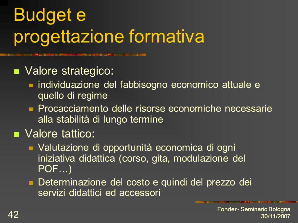 Fonder - Seminario Bologna 30/11/2007 42 Budget e progettazione formativa Valore strategico: individuazione del fabbisogno economico attuale e quello