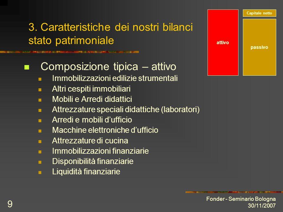 Fonder - Seminario Bologna 30/11/2007 9 3. Caratteristiche dei nostri bilanci stato patrimoniale Composizione tipica – attivo Immobilizzazioni edilizi