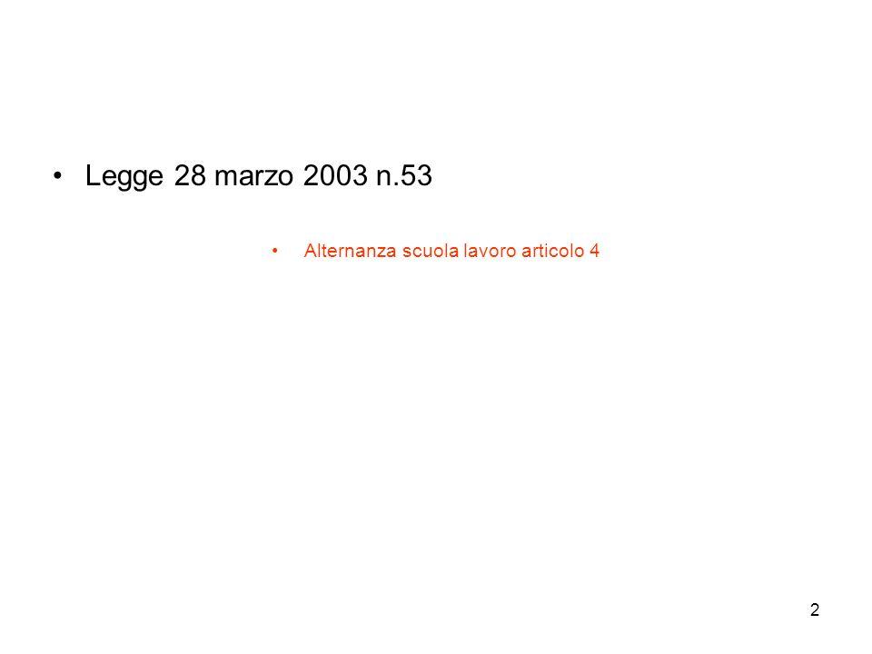 2 Legge 28 marzo 2003 n.53 Alternanza scuola lavoro articolo 4