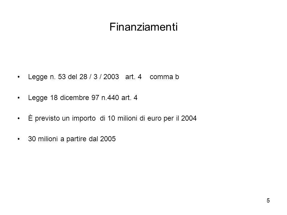 5 Finanziamenti Legge n. 53 del 28 / 3 / 2003 art.