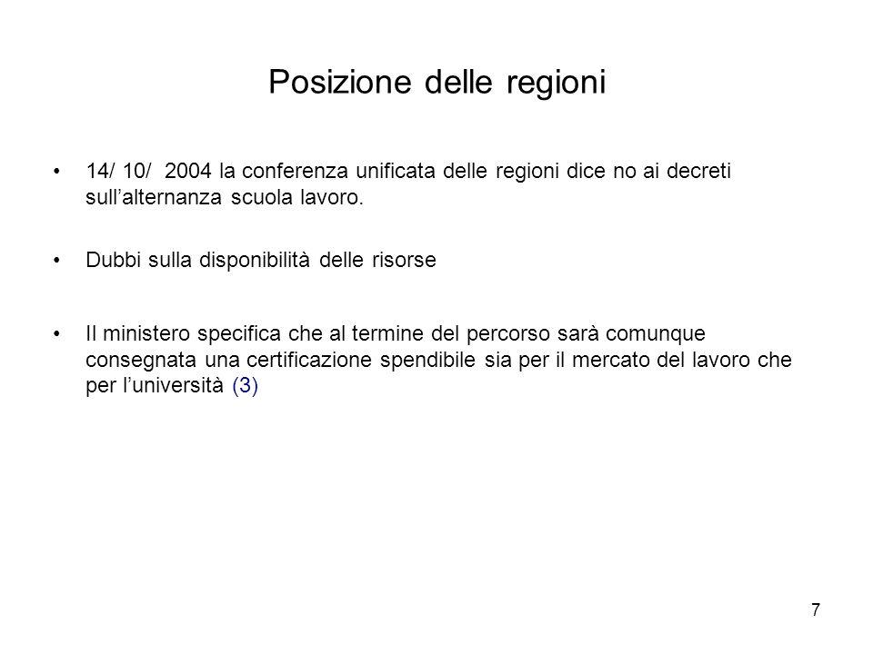 7 Posizione delle regioni 14/ 10/ 2004 la conferenza unificata delle regioni dice no ai decreti sullalternanza scuola lavoro.