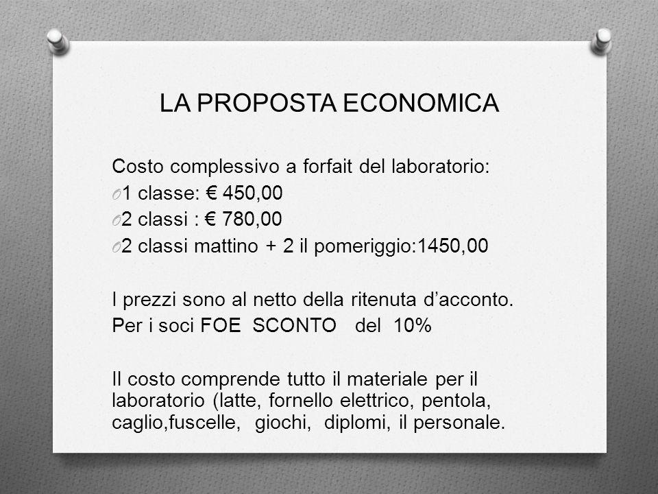 LA PROPOSTA ECONOMICA Costo complessivo a forfait del laboratorio: O 1 classe: 450,00 O 2 classi : 780,00 O 2 classi mattino + 2 il pomeriggio:1450,00 I prezzi sono al netto della ritenuta dacconto.