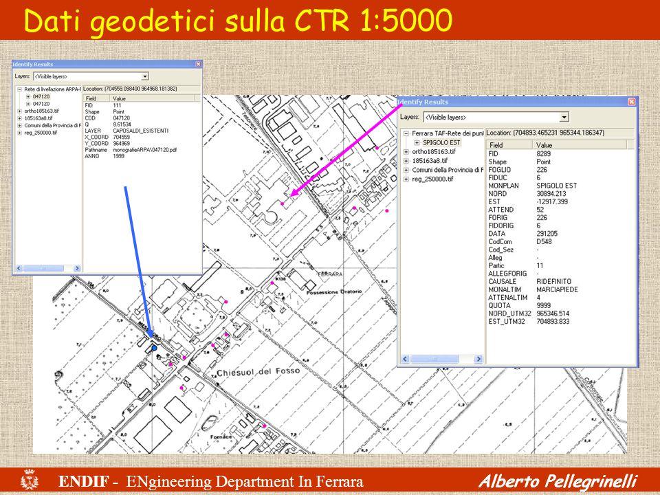 ENDIF - ENgineering Department In Ferrara Alberto Pellegrinelli Dati geodetici sulla CTR 1:5000