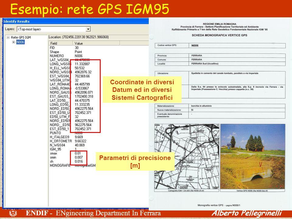 ENDIF - ENgineering Department In Ferrara Alberto Pellegrinelli Esempio: rete GPS IGM95 IGM95 Raffittimento a 7Km 80 vertici (15 IGM95, 65 raffittimen