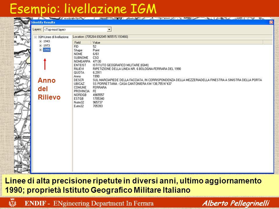 ENDIF - ENgineering Department In Ferrara Alberto Pellegrinelli Esempio: livellazione IGM Linee di alta precisione ripetute in diversi anni, ultimo ag