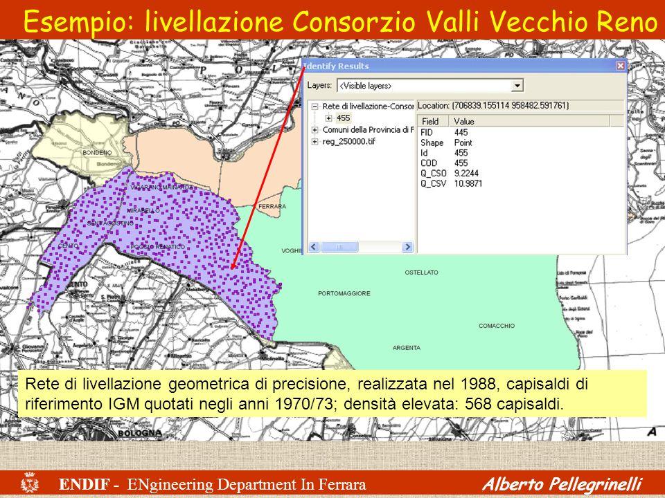 ENDIF - ENgineering Department In Ferrara Alberto Pellegrinelli Esempio: livellazione Consorzio Valli Vecchio Reno Rete di livellazione geometrica di