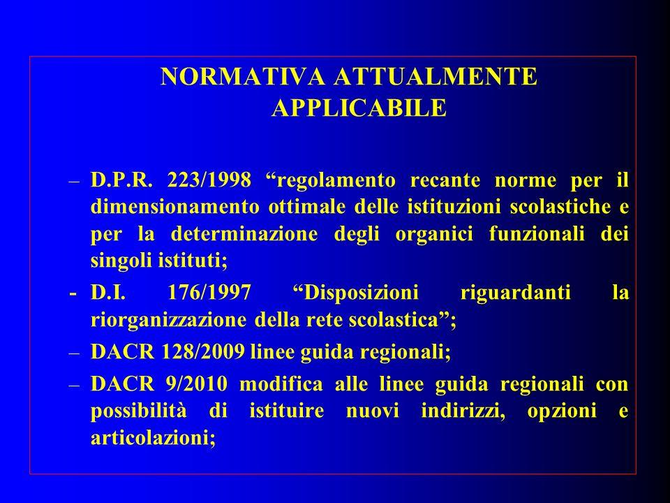 NORMATIVA ATTUALMENTE APPLICABILE – D.P.R.