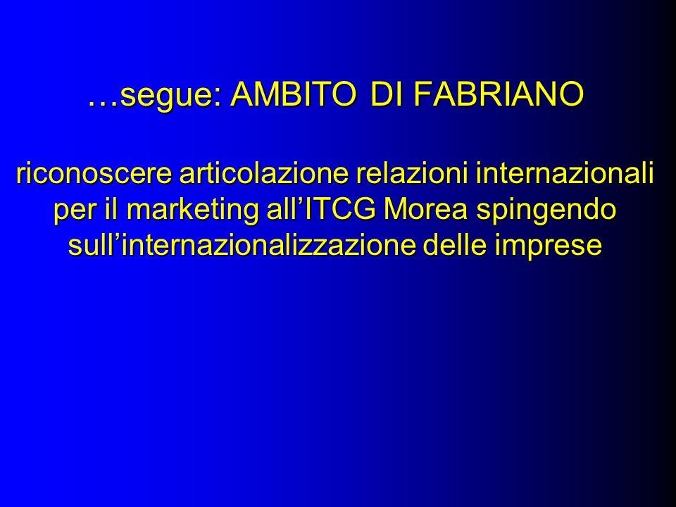…segue: AMBITO DI FABRIANO riconoscere articolazione relazioni internazionali per il marketing allITCG Morea spingendo sullinternazionalizzazione delle imprese