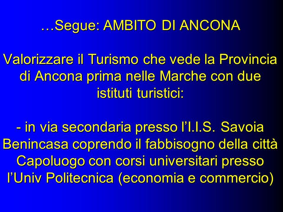 …Segue: AMBITO DI ANCONA Valorizzare il Turismo che vede la Provincia di Ancona prima nelle Marche con due istituti turistici: - in via secondaria presso lI.I.S.