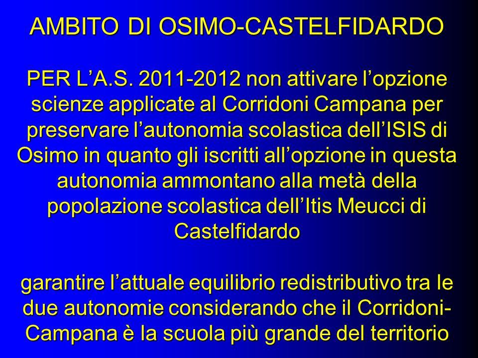 AMBITO DI OSIMO-CASTELFIDARDO PER LA.S.