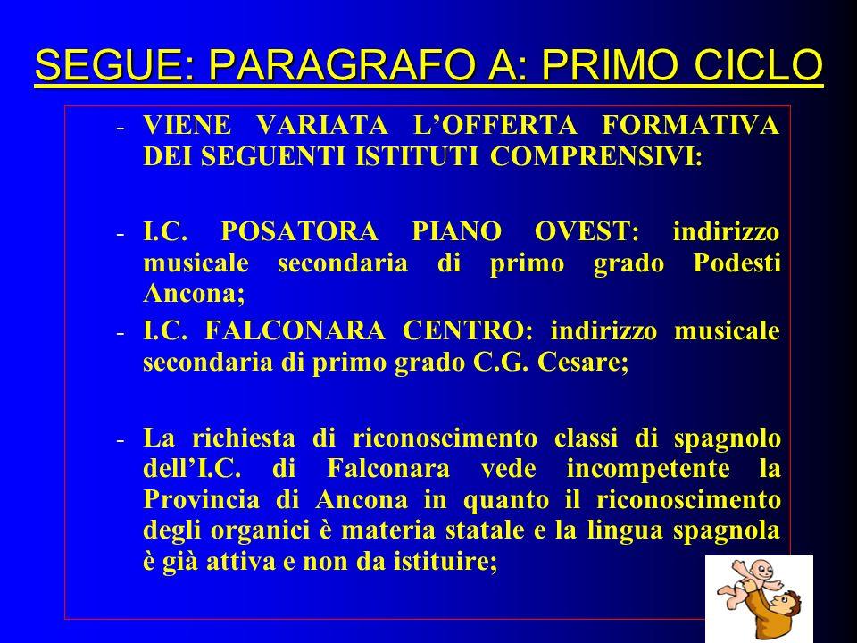 PARAGRAFO B.2: AUTONOMIE SECONDO CICLO POPOLAZIONE SCOLASTICA A.S.