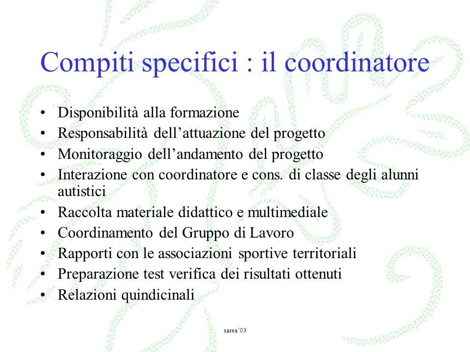 Disponibilità alla formazione Responsabilità dellattuazione del progetto Monitoraggio dellandamento del progetto Interazione con coordinatore e cons.