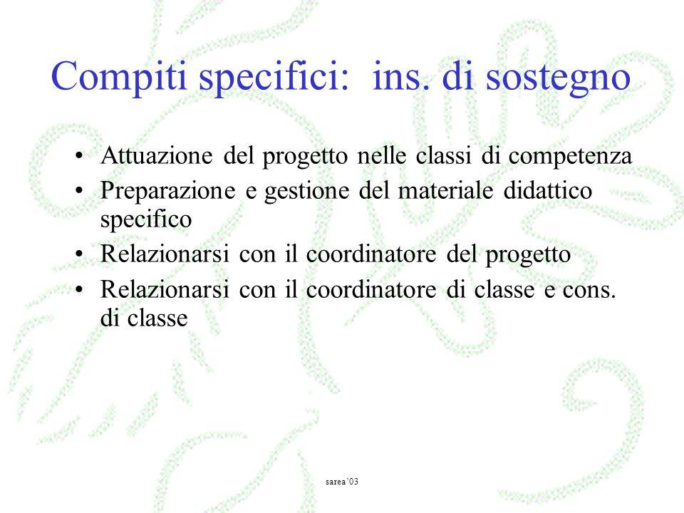 Attuazione del progetto nelle classi di competenza Preparazione e gestione del materiale didattico specifico Relazionarsi con il coordinatore del prog