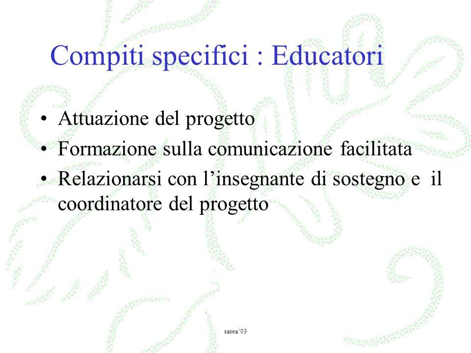 Attuazione del progetto Formazione sulla comunicazione facilitata Relazionarsi con linsegnante di sostegno e il coordinatore del progetto Compiti specifici : Educatori sarea03