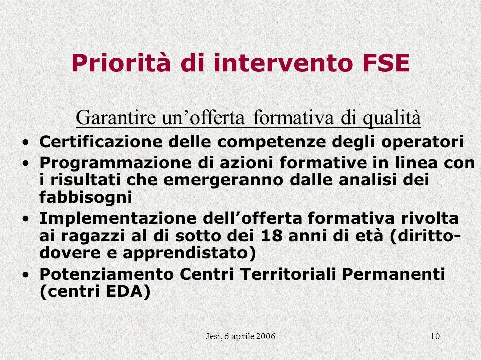 Jesi, 6 aprile 200610 Priorità di intervento FSE Garantire unofferta formativa di qualità Certificazione delle competenze degli operatori Programmazio