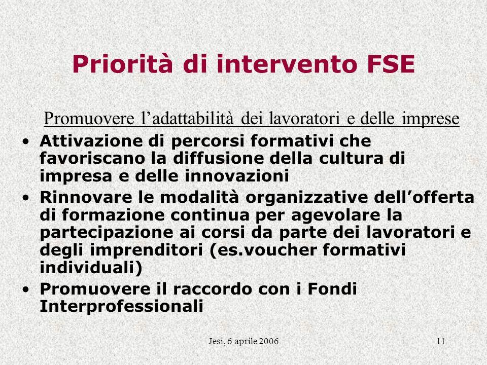 Jesi, 6 aprile 200611 Priorità di intervento FSE Promuovere ladattabilità dei lavoratori e delle imprese Attivazione di percorsi formativi che favoris