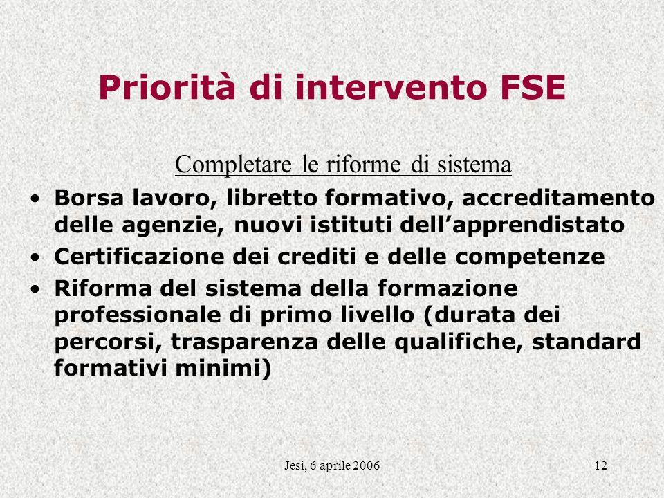 Jesi, 6 aprile 200612 Priorità di intervento FSE Completare le riforme di sistema Borsa lavoro, libretto formativo, accreditamento delle agenzie, nuov