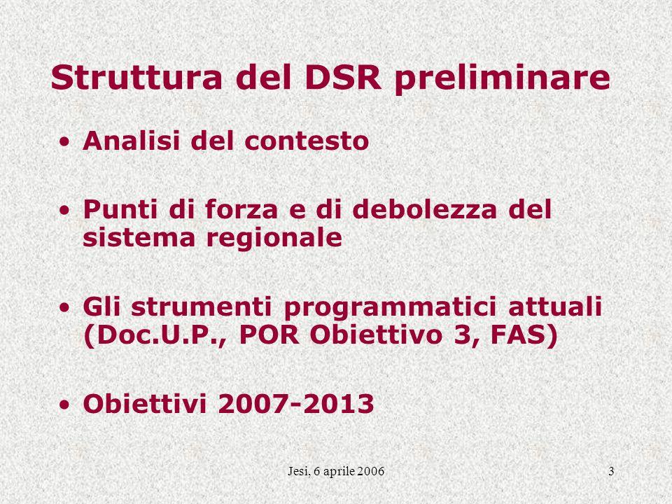 Jesi, 6 aprile 20063 Struttura del DSR preliminare Analisi del contesto Punti di forza e di debolezza del sistema regionale Gli strumenti programmatici attuali (Doc.U.P., POR Obiettivo 3, FAS) Obiettivi 2007-2013
