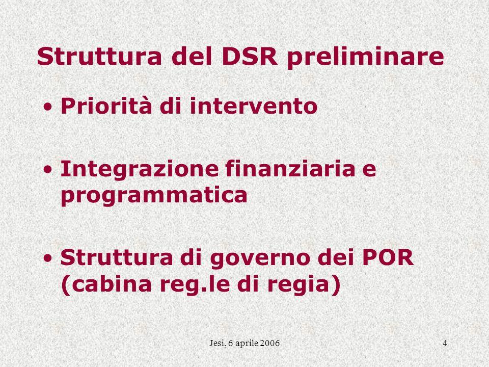 Jesi, 6 aprile 20064 Struttura del DSR preliminare Priorità di intervento Integrazione finanziaria e programmatica Struttura di governo dei POR (cabina reg.le di regia)