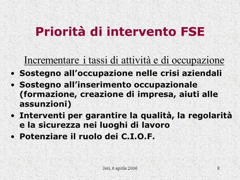 Jesi, 6 aprile 20069 Priorità di intervento FSE Ridurre i divari di genere e promuovere linclusione Formazione e aiuti allinserimento occupazionale Misure di conciliazione (es.