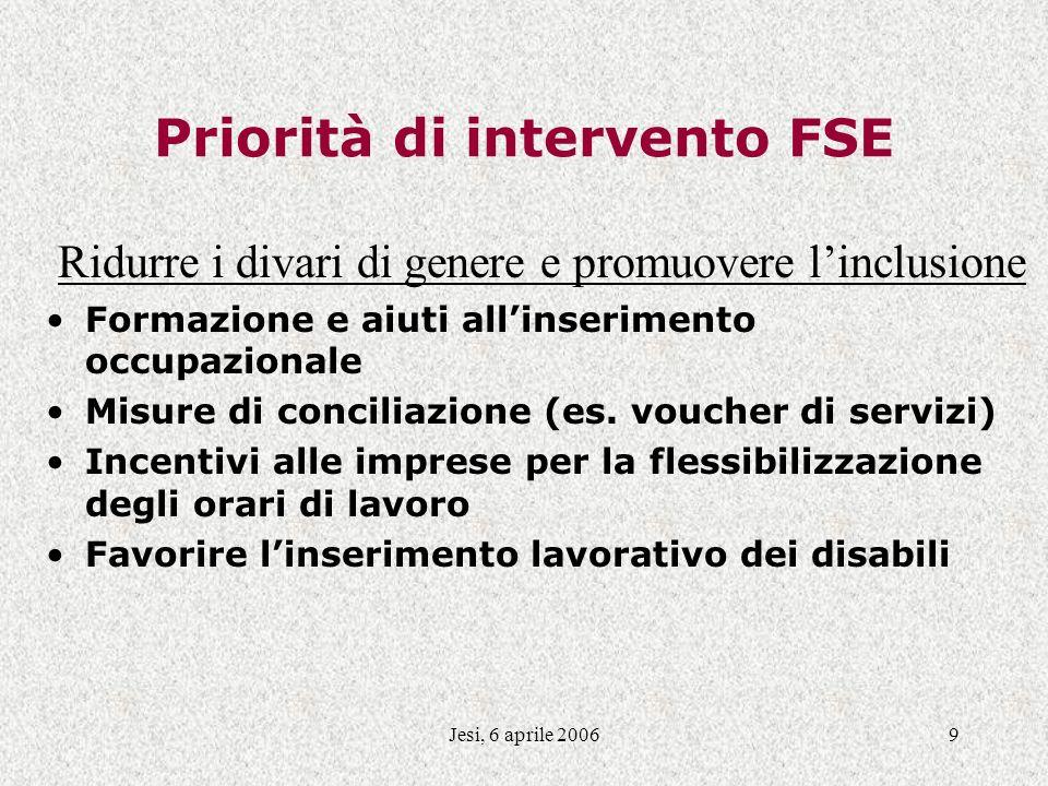 Jesi, 6 aprile 20069 Priorità di intervento FSE Ridurre i divari di genere e promuovere linclusione Formazione e aiuti allinserimento occupazionale Mi