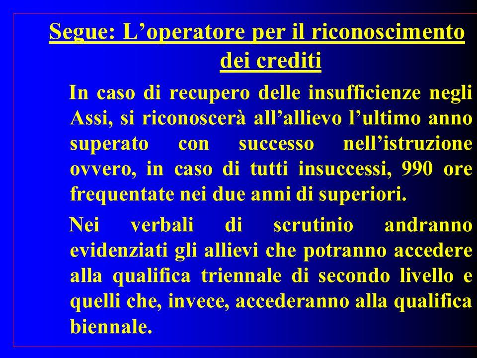 Segue: Loperatore per il riconoscimento dei crediti In caso di recupero delle insufficienze negli Assi, si riconoscerà allallievo lultimo anno superat