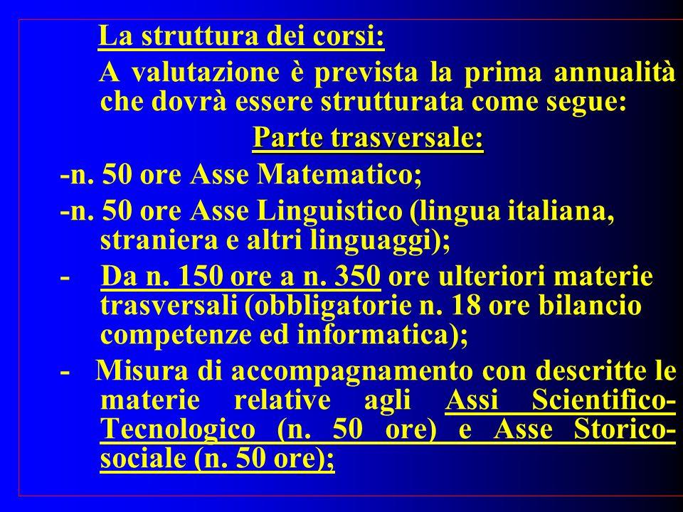 La struttura dei corsi: A valutazione è prevista la prima annualità che dovrà essere strutturata come segue: Parte trasversale: -n. 50 ore Asse Matema