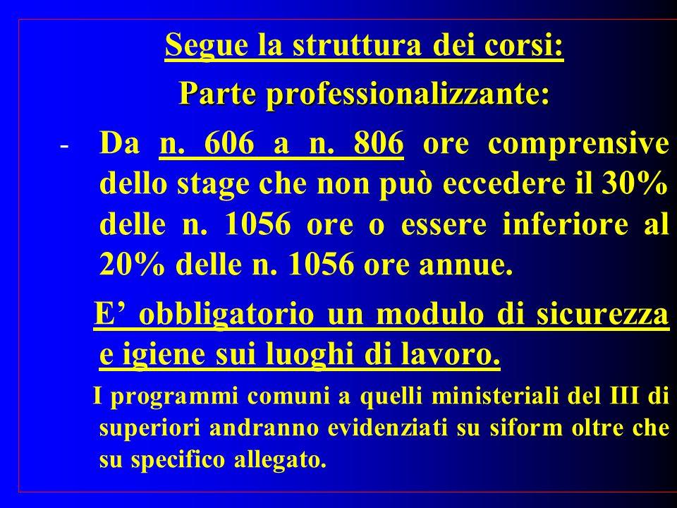 Segue la struttura dei corsi: Parte professionalizzante: - Da n.