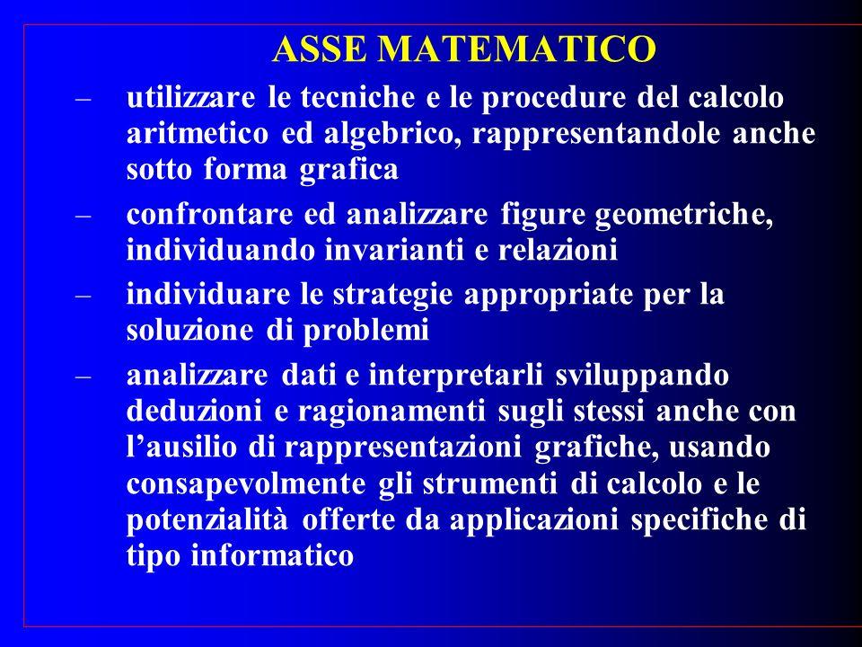 ASSE MATEMATICO – utilizzare le tecniche e le procedure del calcolo aritmetico ed algebrico, rappresentandole anche sotto forma grafica – confrontare