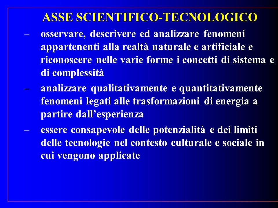 ASSE SCIENTIFICO-TECNOLOGICO – osservare, descrivere ed analizzare fenomeni appartenenti alla realtà naturale e artificiale e riconoscere nelle varie