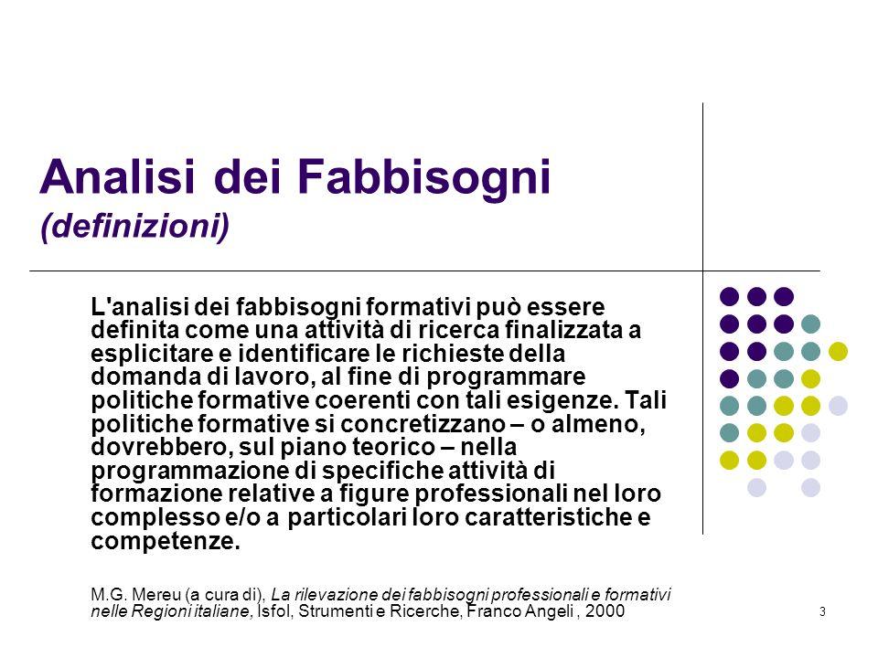 3 Analisi dei Fabbisogni (definizioni) L analisi dei fabbisogni formativi può essere definita come una attività di ricerca finalizzata a esplicitare e identificare le richieste della domanda di lavoro, al fine di programmare politiche formative coerenti con tali esigenze.