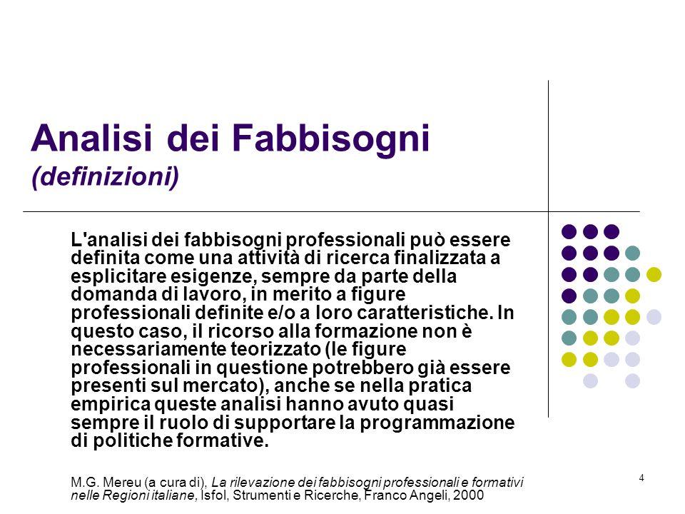 4 Analisi dei Fabbisogni (definizioni) L'analisi dei fabbisogni professionali può essere definita come una attività di ricerca finalizzata a esplicita
