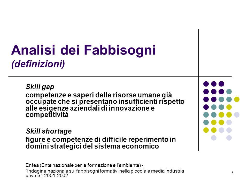 5 Analisi dei Fabbisogni (definizioni) Skill gap competenze e saperi delle risorse umane già occupate che si presentano insufficienti rispetto alle es