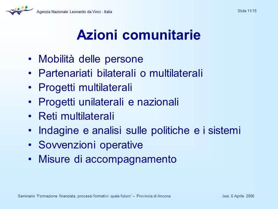Agenzia Nazionale Leonardo da Vinci - Italia Slide 11/15 Agenzia Nazionale Leonardo da Vinci - Italia Jesi, 6 Aprile 2006Seminario Formazione finanzia
