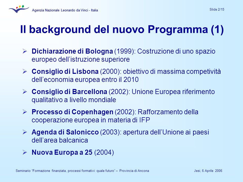 Agenzia Nazionale Leonardo da Vinci - Italia Slide 2/15 Agenzia Nazionale Leonardo da Vinci - Italia Jesi, 6 Aprile 2006Seminario Formazione finanziata, processi formativi: quale futuro – Provincia di Ancona Il background del nuovo Programma (1) Dichiarazione di Bologna (1999): Costruzione di uno spazio europeo dellistruzione superiore Consiglio di Lisbona (2000): obiettivo di massima competività delleconomia europea entro il 2010 Consiglio di Barcellona (2002): Unione Europea riferimento qualitativo a livello mondiale Processo di Copenhagen (2002): Rafforzamento della cooperazione europea in materia di IFP Agenda di Salonicco (2003): apertura dellUnione ai paesi dellarea balcanica Nuova Europa a 25 (2004)