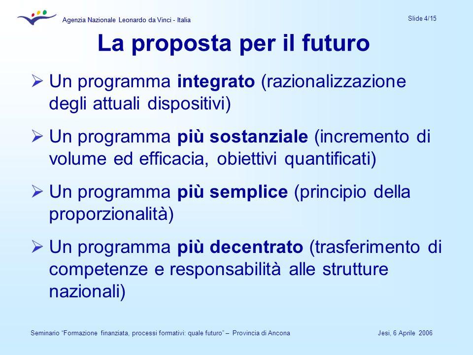 Agenzia Nazionale Leonardo da Vinci - Italia Slide 4/15 Agenzia Nazionale Leonardo da Vinci - Italia Jesi, 6 Aprile 2006Seminario Formazione finanziat