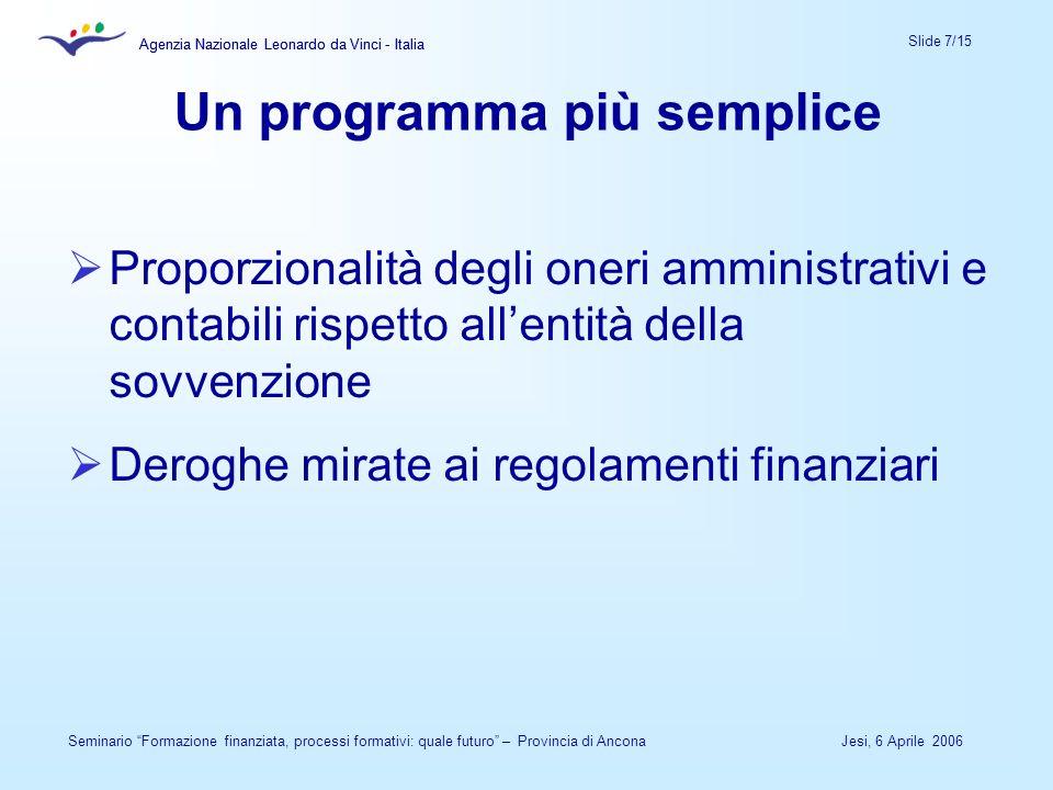 Agenzia Nazionale Leonardo da Vinci - Italia Slide 7/15 Agenzia Nazionale Leonardo da Vinci - Italia Jesi, 6 Aprile 2006Seminario Formazione finanziat