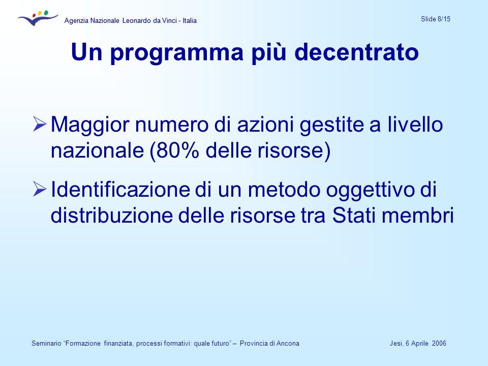Agenzia Nazionale Leonardo da Vinci - Italia Slide 8/15 Agenzia Nazionale Leonardo da Vinci - Italia Jesi, 6 Aprile 2006Seminario Formazione finanziat