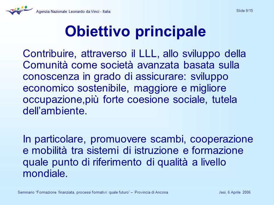 Agenzia Nazionale Leonardo da Vinci - Italia Slide 9/15 Agenzia Nazionale Leonardo da Vinci - Italia Jesi, 6 Aprile 2006Seminario Formazione finanziat