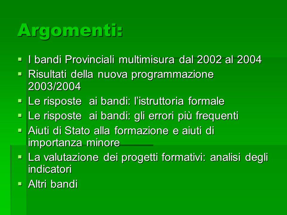 Argomenti: I bandi Provinciali multimisura dal 2002 al 2004 I bandi Provinciali multimisura dal 2002 al 2004 Risultati della nuova programmazione 2003